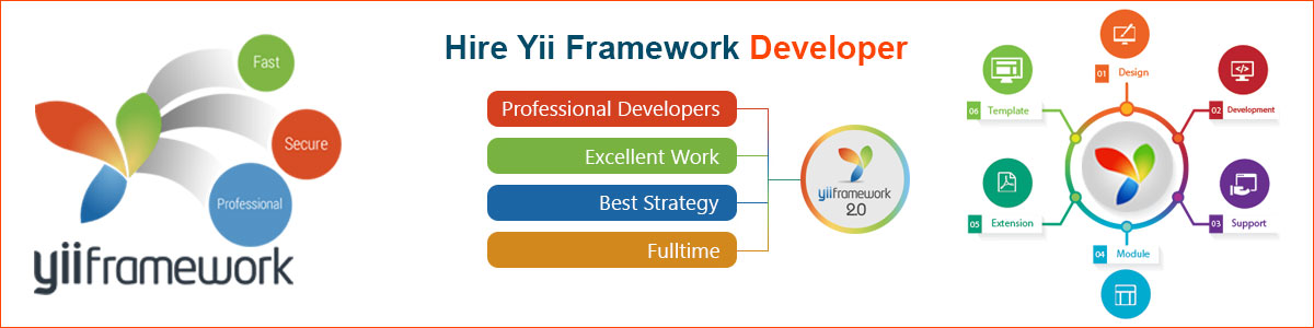 Yii-Framework-Developer